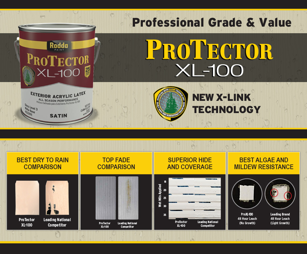 ProTector XL-100 Product